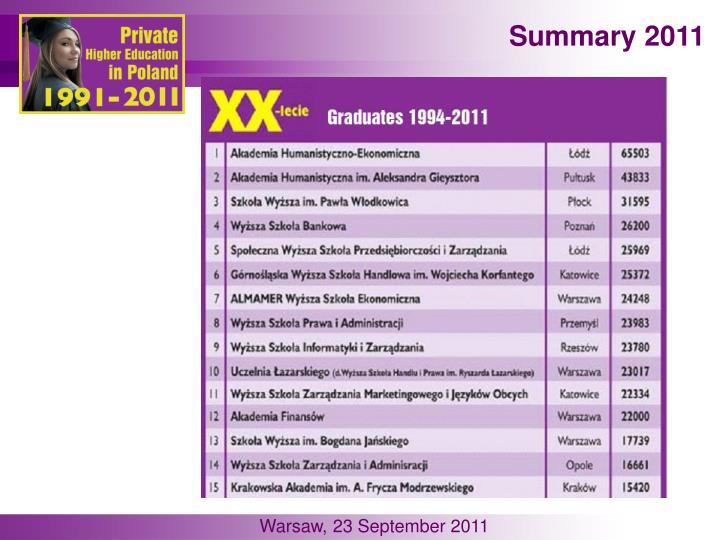 Summary 2011
