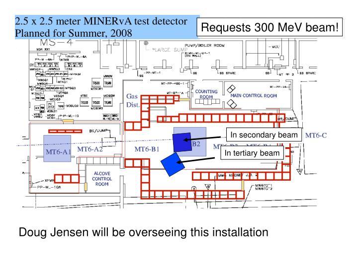 2.5 x 2.5 meter MINERvA test detector