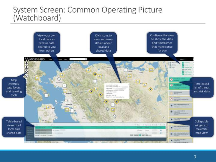 System Screen: Common Operating Picture (Watchboard)