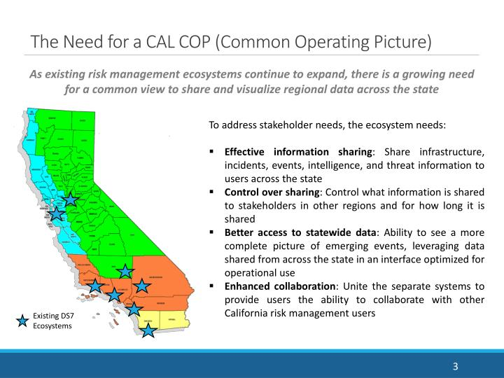 The Need for a CAL COP (Common Operating Picture)