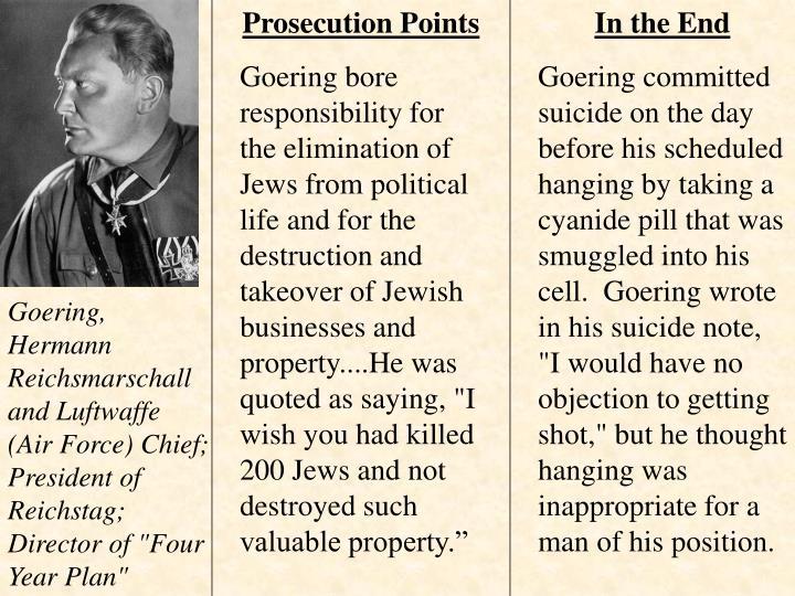 Prosecution Points