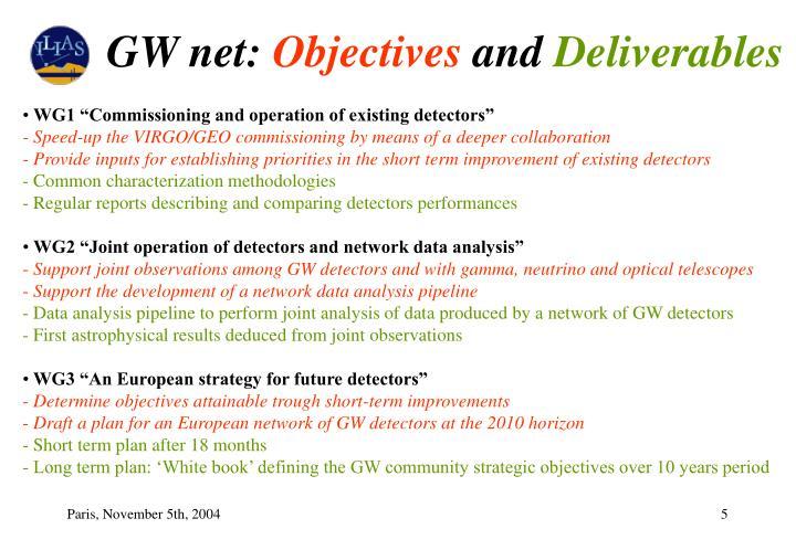 GW net: