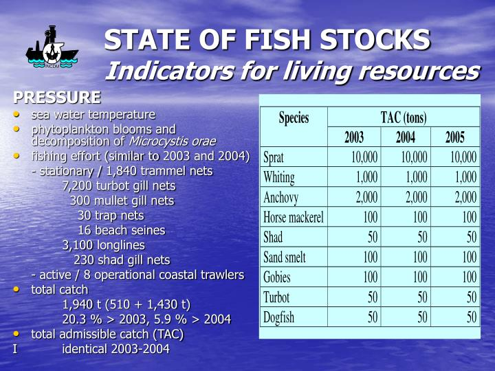 STATE OF FISH STOCKS