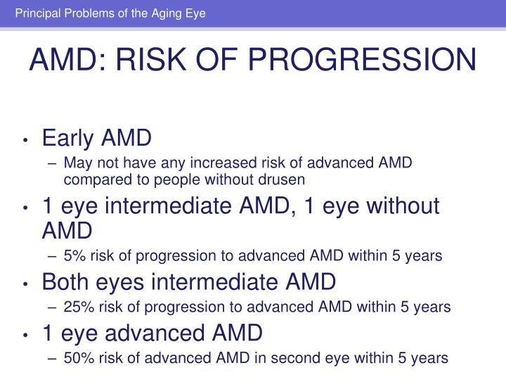 Early AMD