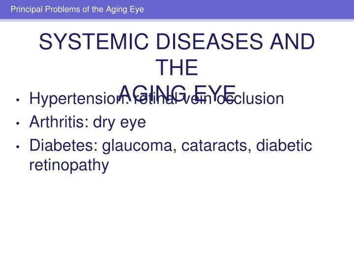 Hypertension: retinal vein occlusion