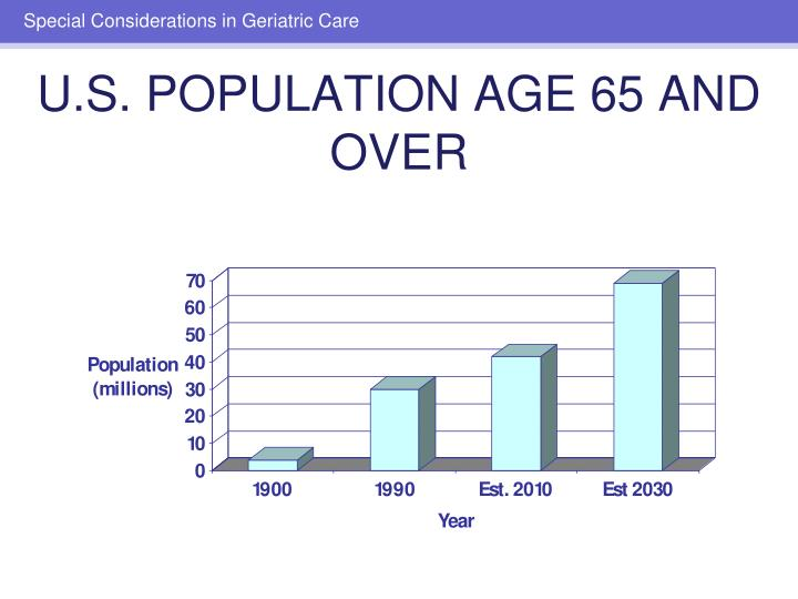 U s population age 65 and over