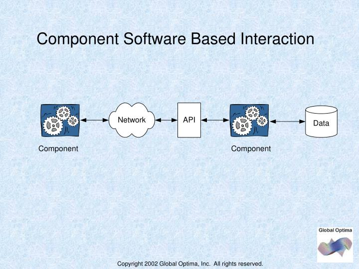 Component Software Based Interaction