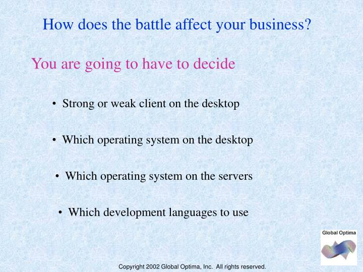 How does the battle affect your business?