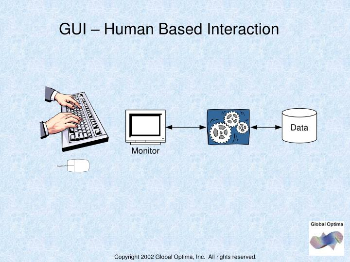 GUI – Human Based Interaction