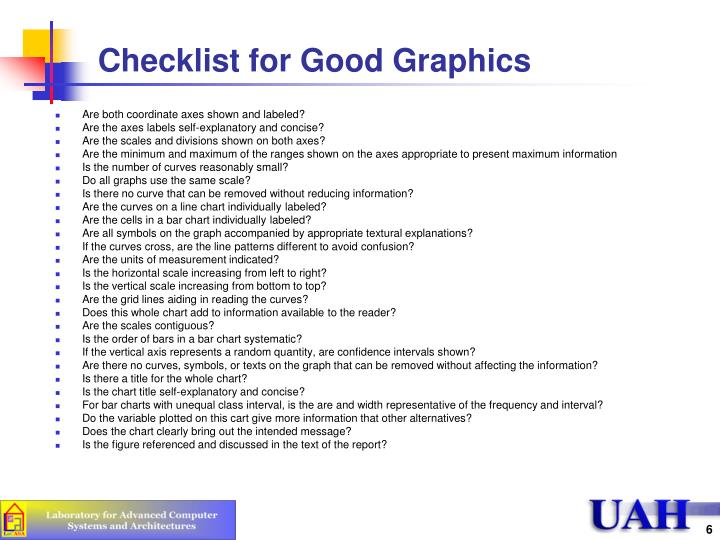 Checklist for Good Graphics
