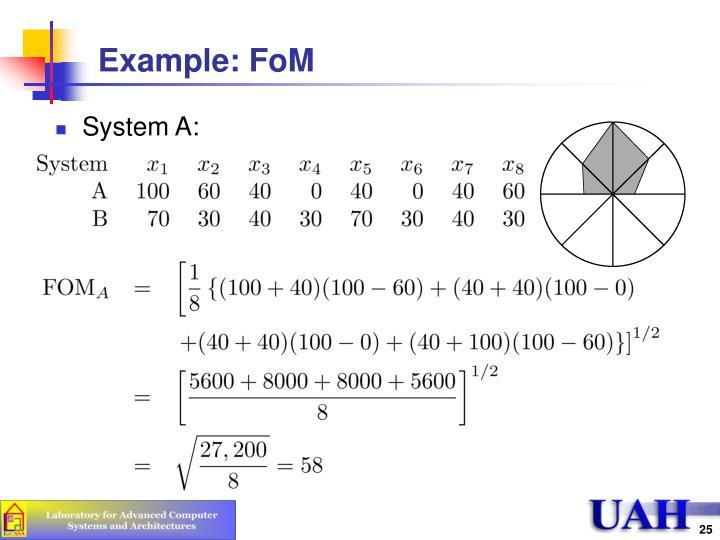 Example: FoM