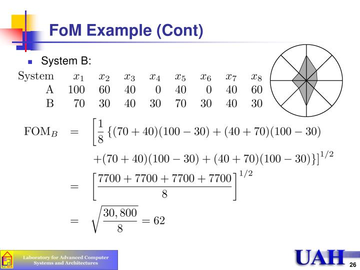 FoM Example (Cont)