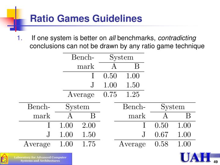 Ratio Games Guidelines