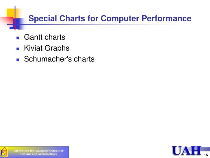 Special Charts for Computer Performance
