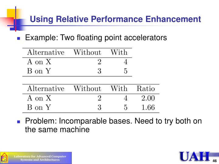Using Relative Performance Enhancement