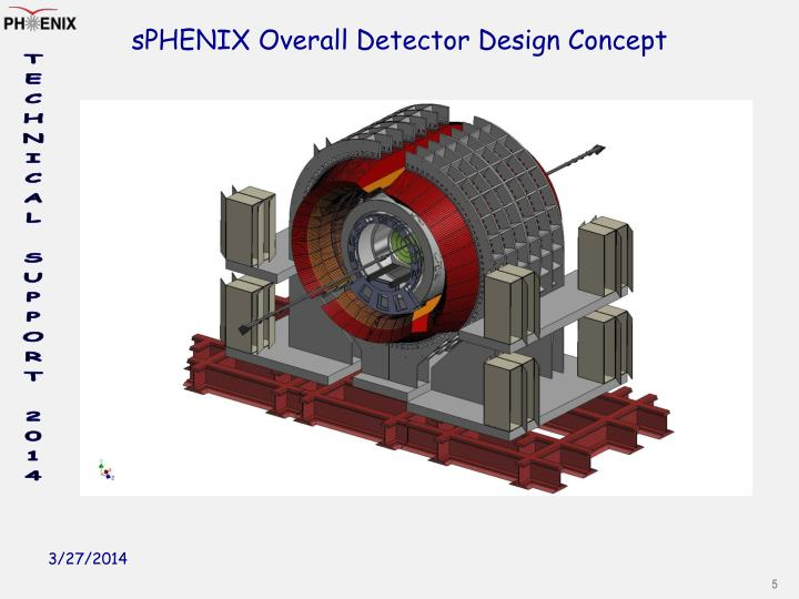 sPHENIX Overall Detector Design Concept