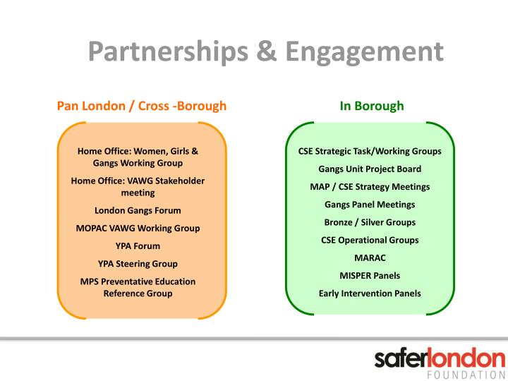Partnerships & Engagement