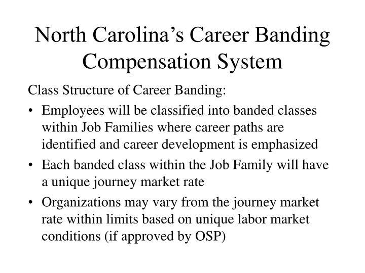 North Carolina's Career Banding Compensation System