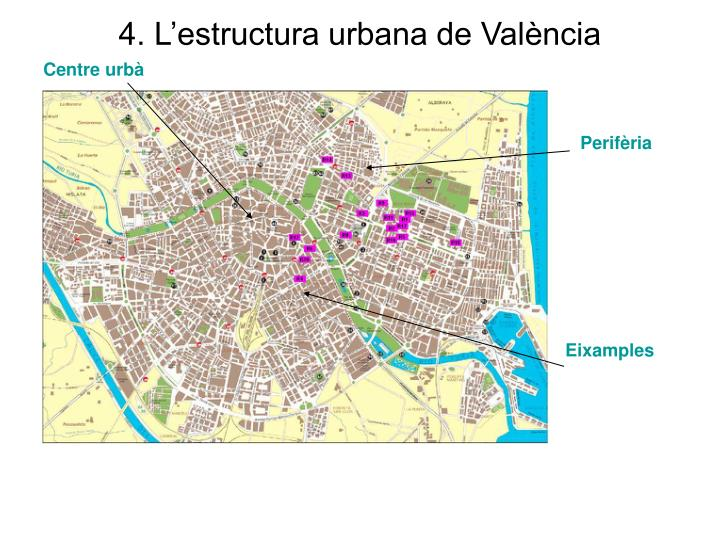 4. L'estructura urbana de València