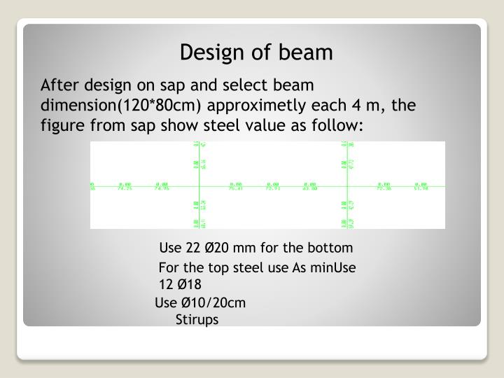 Design of beam