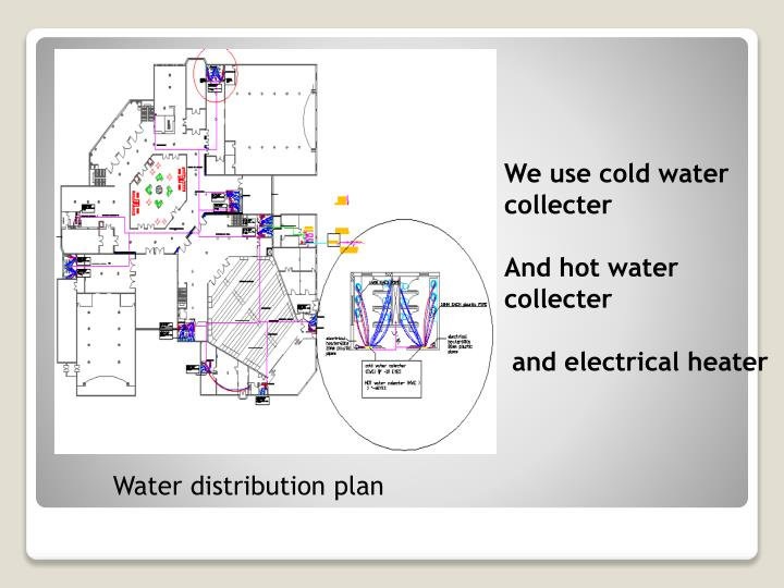 We use cold water collecter