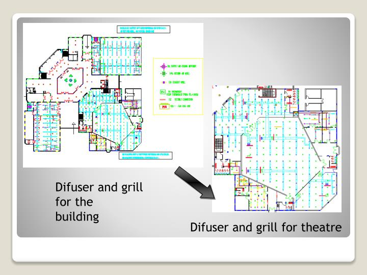 Difuser and grill for the building