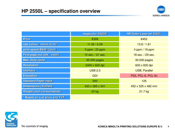 HP 2550L – specification overview