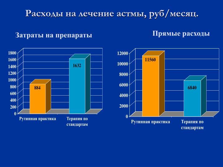 Расходы на лечение астмы, руб/месяц.