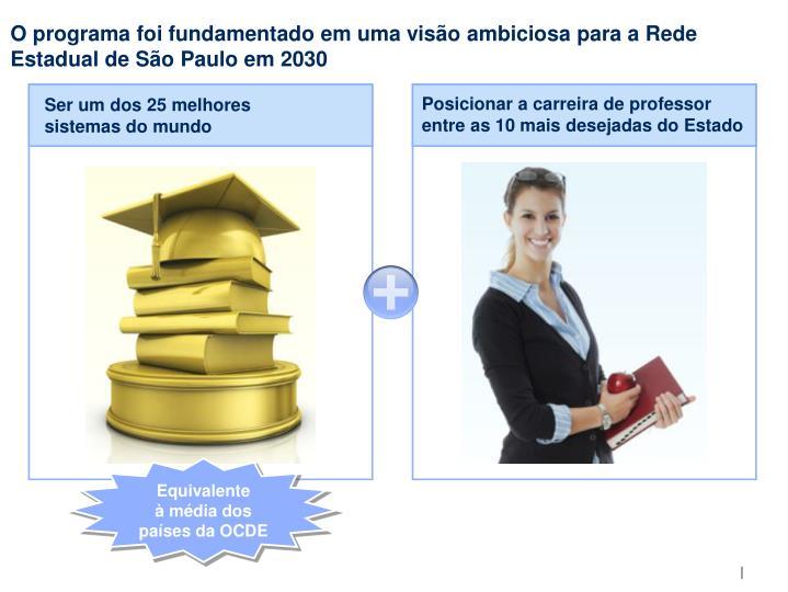 O programa foi fundamentado em uma visão ambiciosa para a Rede Estadual de São Paulo em 2030