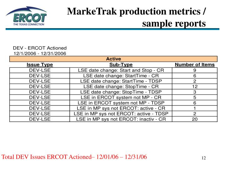 MarkeTrak production metrics / sample reports