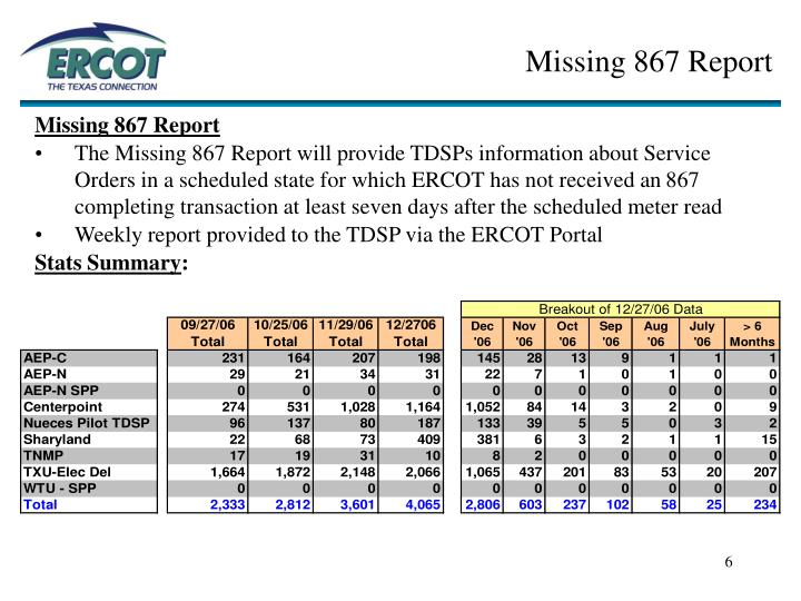 Missing 867 Report