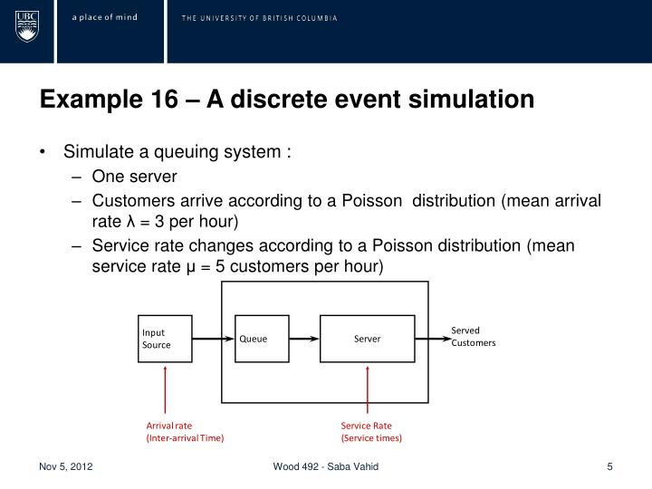 Example 16 – A discrete event simulation