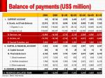 balance of payments us million