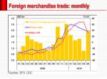 foreign merchandise trade monthly