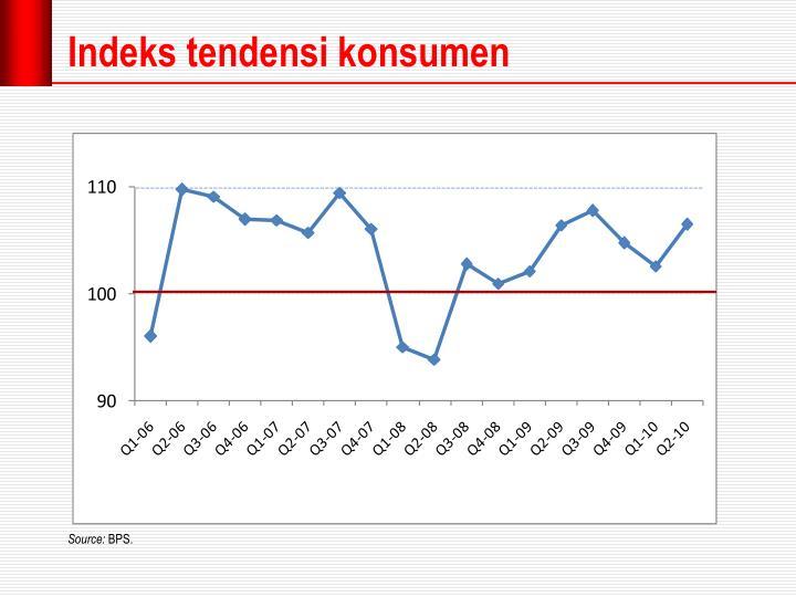 Indeks tendensi konsumen
