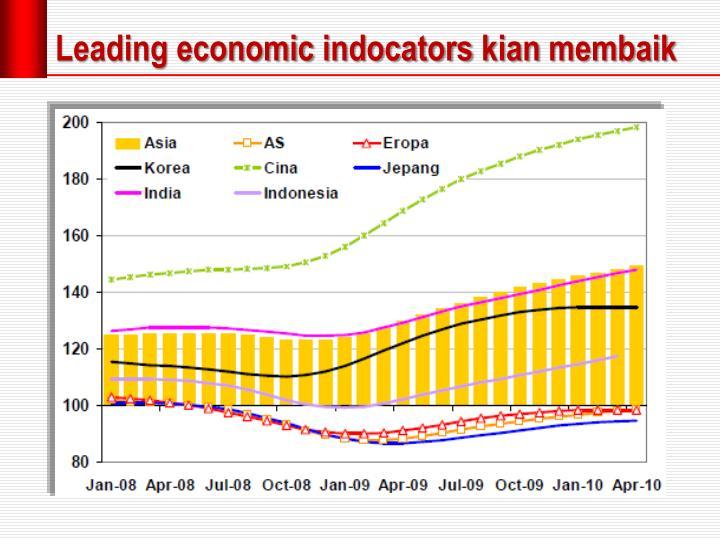 Leading economic