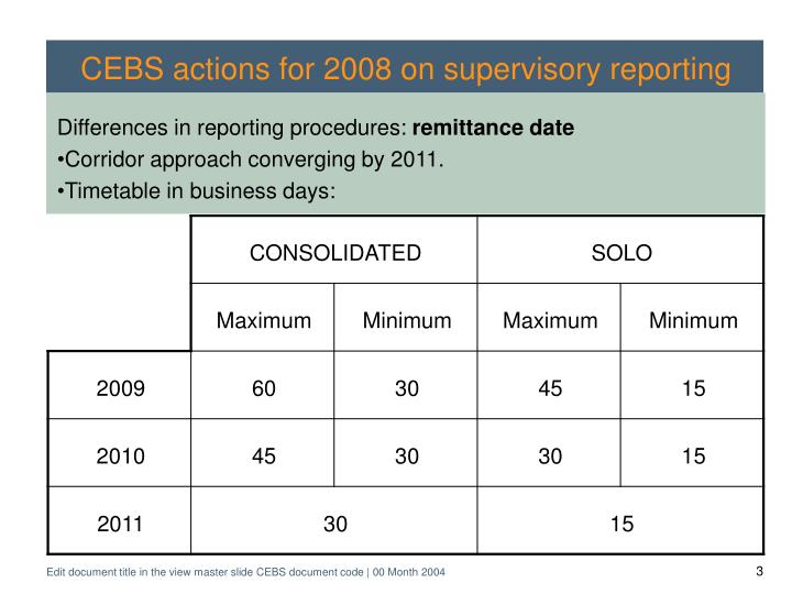 CEBS actions for 2008 on supervisory reporting