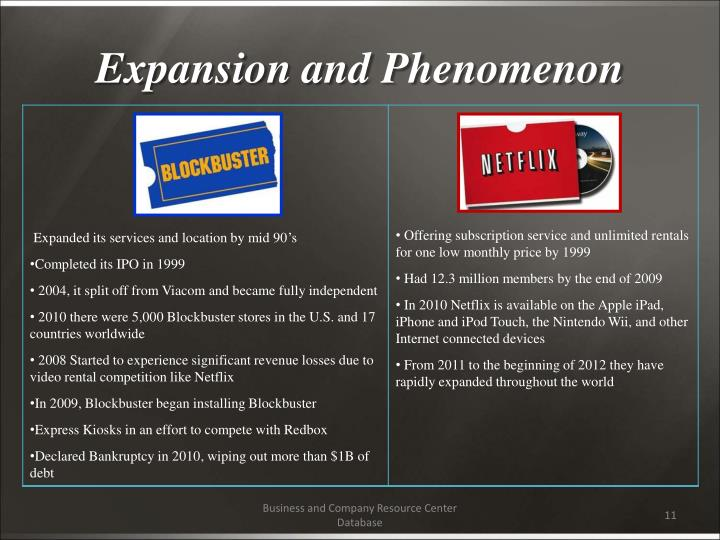 Expansion and Phenomenon