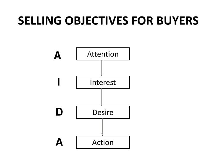 SELLING OBJECTIVES FOR BUYERS