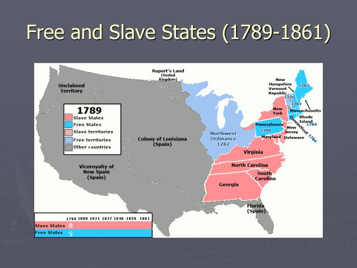 Free and Slave States (1789-1861)