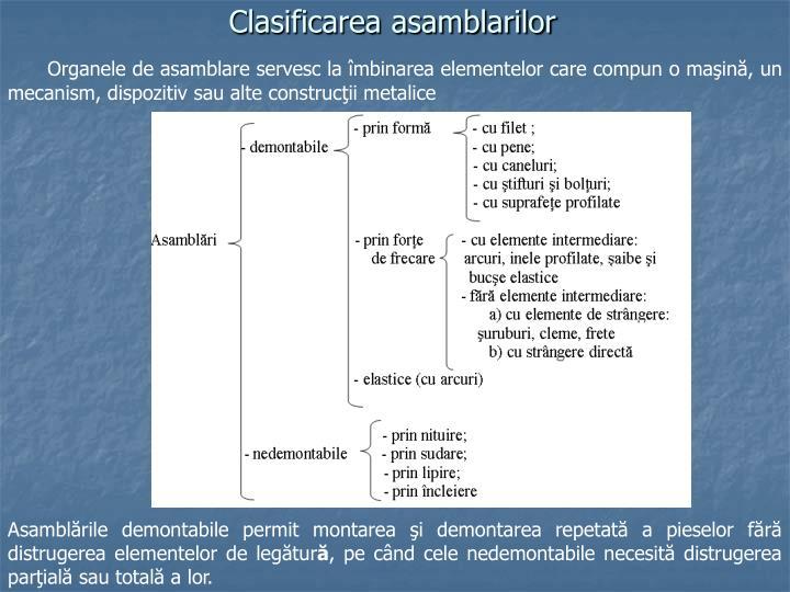 Clasificarea asamblarilor