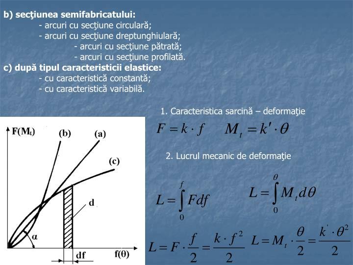 b) secţiunea semifabricatului: