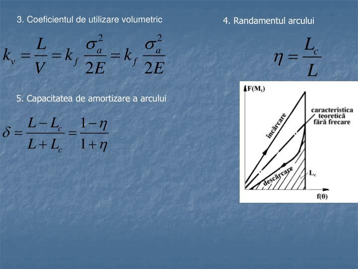 3. Coeficientul de utilizare volumetric