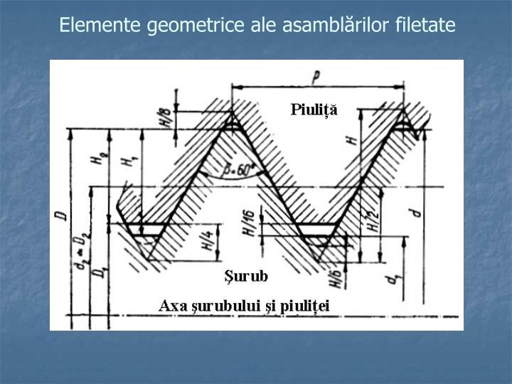 Elemente geometrice ale asamblărilor filetate