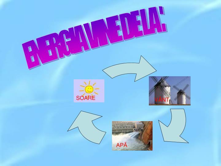 ENERGIA VINE DE LA :