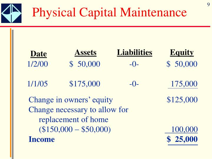 Physical Capital Maintenance