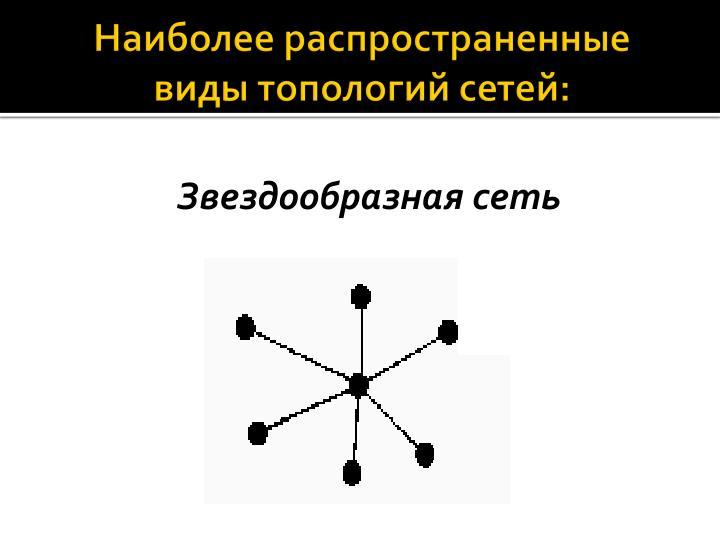 Наиболее распространенные виды топологий сетей: