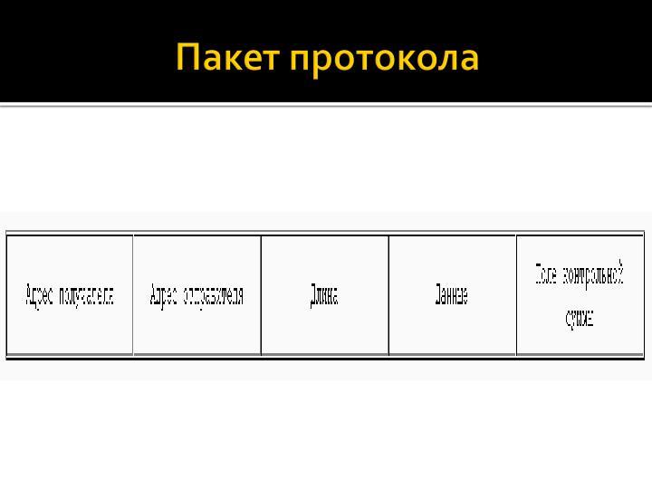 Пакет протокола