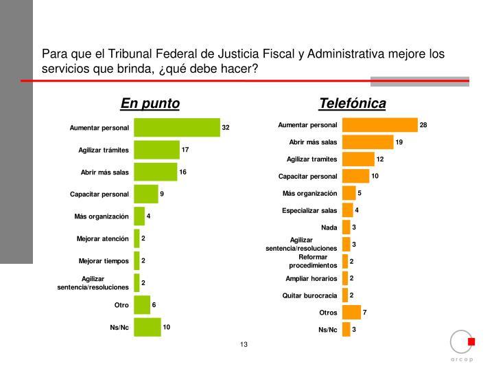 Para que el Tribunal Federal de Justicia Fiscal y Administrativa mejore los servicios que brinda, ¿qué debe hacer?
