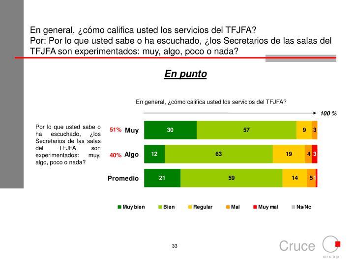 En general, ¿cómo califica usted los servicios del TFJFA?